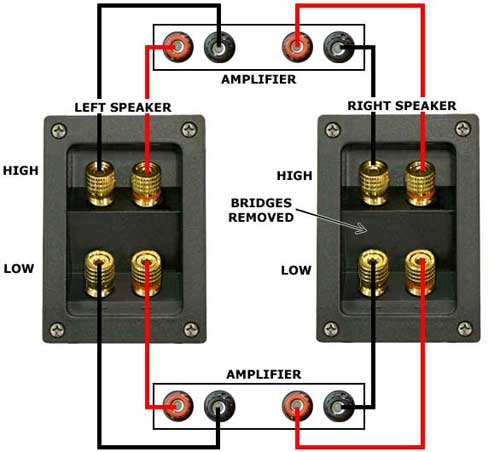 biamp H the well tempered computer bi amp wiring diagram at mifinder.co
